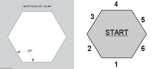 hexagon-test