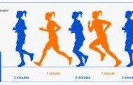 تمرین اینتروال برای استقامت ورزشی چیست؟